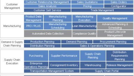 QAD ERP Modules (in English language version)